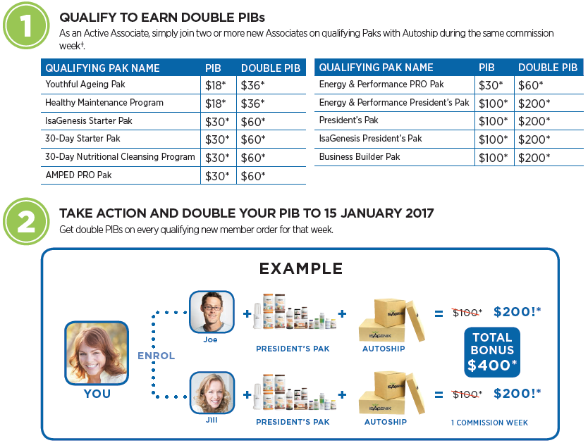 Play and Win Real Money | up to $400 Bonus | Casino.com NZ